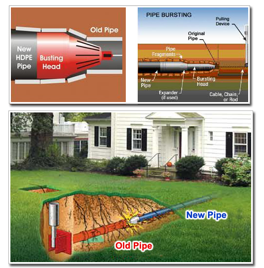 Pipe Bursting How To Graphic